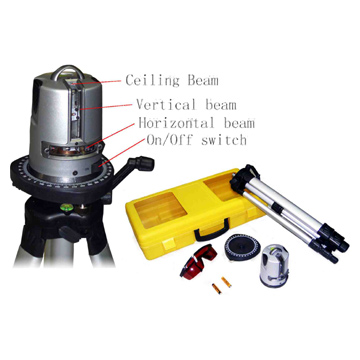 Self-adjusting Laser Level Set
