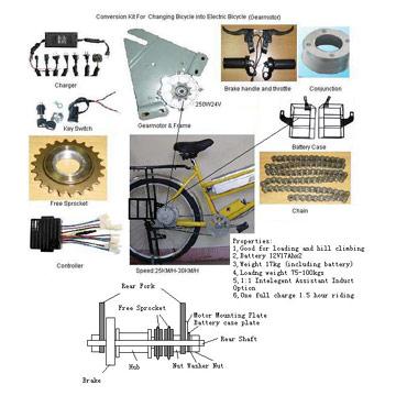 Electric Bike (Электрический велосипед)