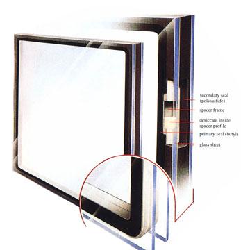 Explosion Resistant Glass (Взрывом прочного стекла)