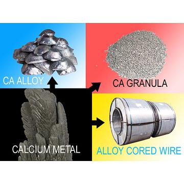 Calcium Products (Кальций Продукты)
