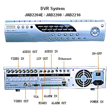 Digital Video Recorder (Digital Video Recorder)