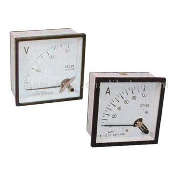 Panel Meters (Щитовые)