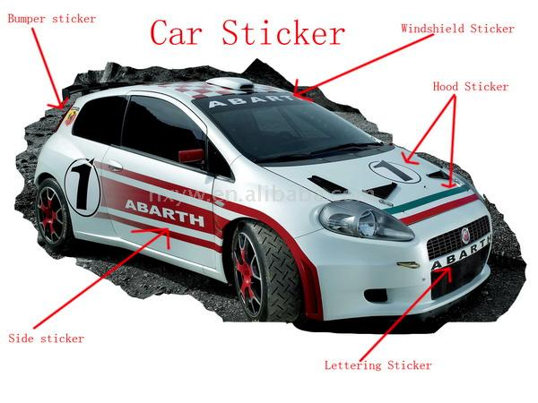 Custom Vinyl Vehicle Graphics: Basic Components of Car Stickers