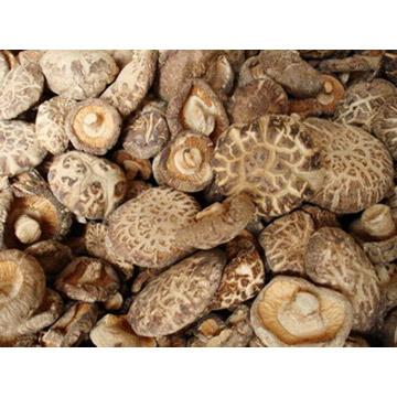 Agricultural Product (Сельскохозяйственной продукции)