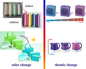 Color Changing Pigment (Изменения цвета пигмента)