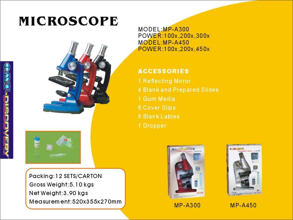 The Highest Quality and Lowest Price Microscope (Высокое качество и низкая цена микроскоп)