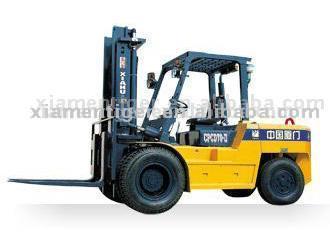 Forklift Truck (Forklift Truck)