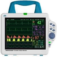 Multi-Parameter Patient Monitor (Множеству параметров монитора пациента)