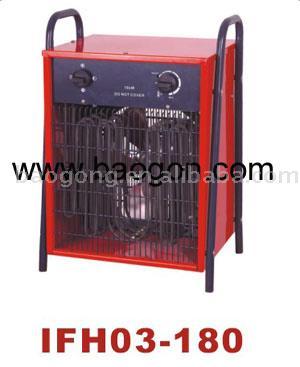 Industrial Fan Heater (12,000-18,000W) (Промышленный вентилятор Heater (12,000 8,000 W))