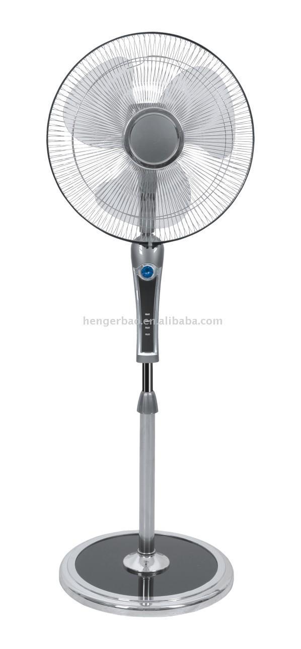 Fans (Вентиляторы)
