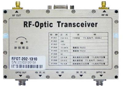 Optical Module (Оптический модуль)