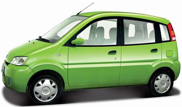 Ideal Car (Идеальный автомобиль)