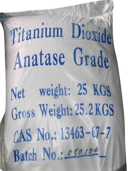 Titanium Dioxide Anatase Type (Диоксид титана Анатаз типа)