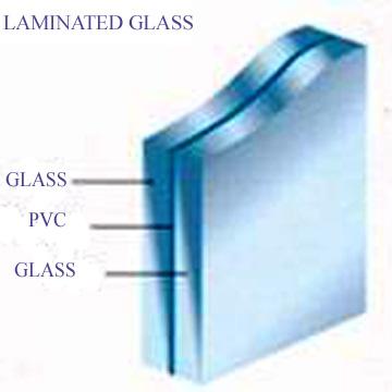 http://www.asia.ru/images/target/photo/51717313/Laminated_Glass.jpg