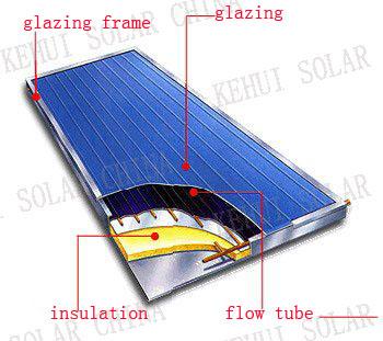 Solar Plate (Солнечные плиты)