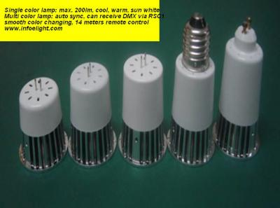 5W LED spot lighting (5W LED Spot Beleuchtung)