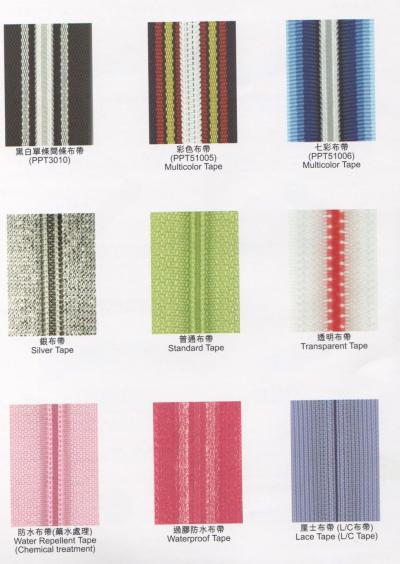 Zipper Roll (Zipper ролл)