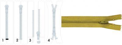 High Quality Zipper (Высокое качество молнии)