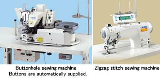 Juki Button Sewing Machine (Juki Button Sewing Machine)