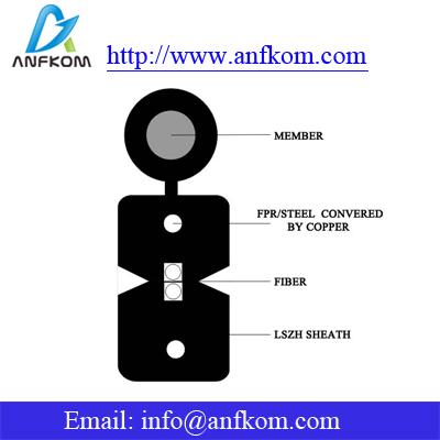 Fiber Optic FTTH Cable ()