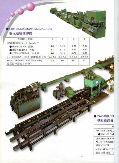 COMBINED DRAWOMG MACHINE (КОМБИНИРОВАННЫЕ DRAWOMG МАШИНА)