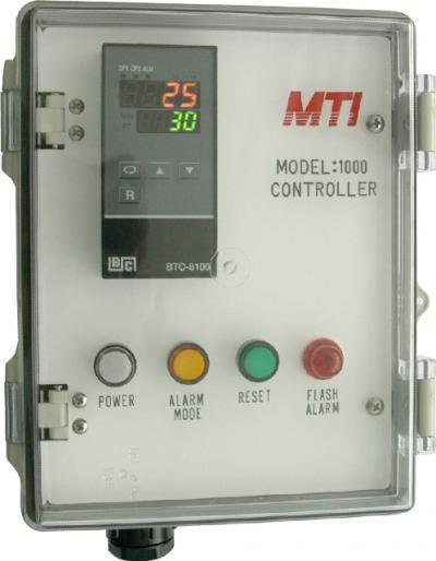 Controller (Контроллер)
