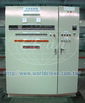 Central Control Panel (Центральная панель управления)